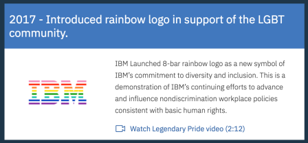 IBM - 2017 - Introduced rainbow logo in support of the LGBT community